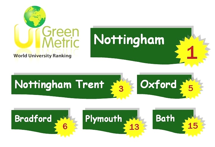 oxford university world ranking