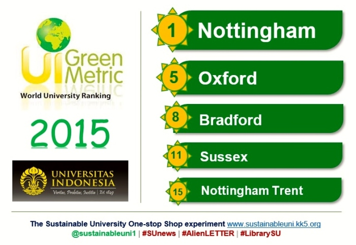 BIG-GreenMetric-2015