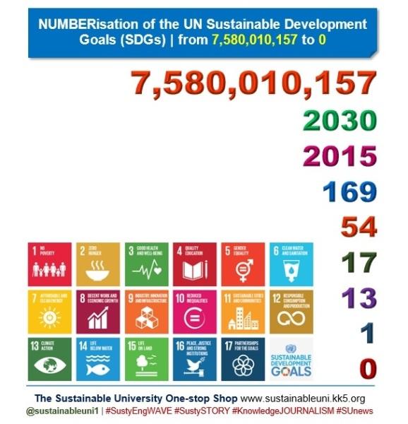 BIG-NUMBER-SDGs