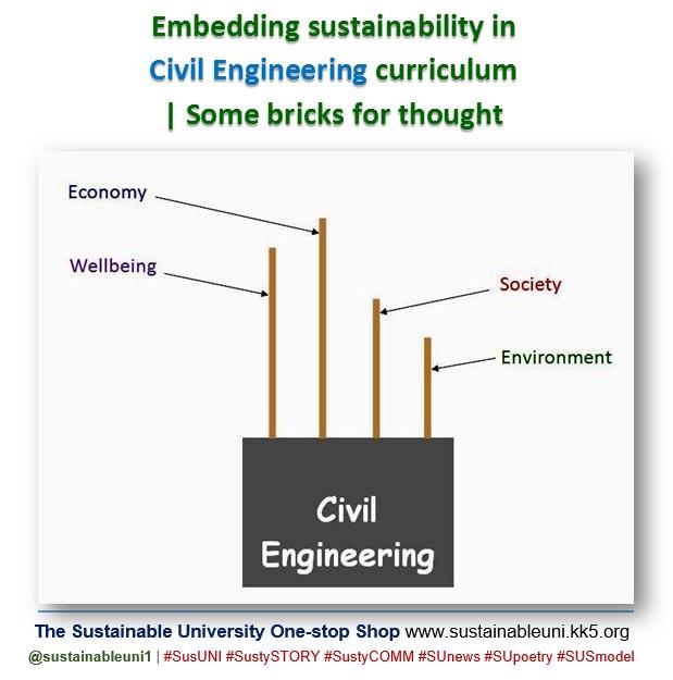 9 BIG-Curriculum-CivilEng-NEW