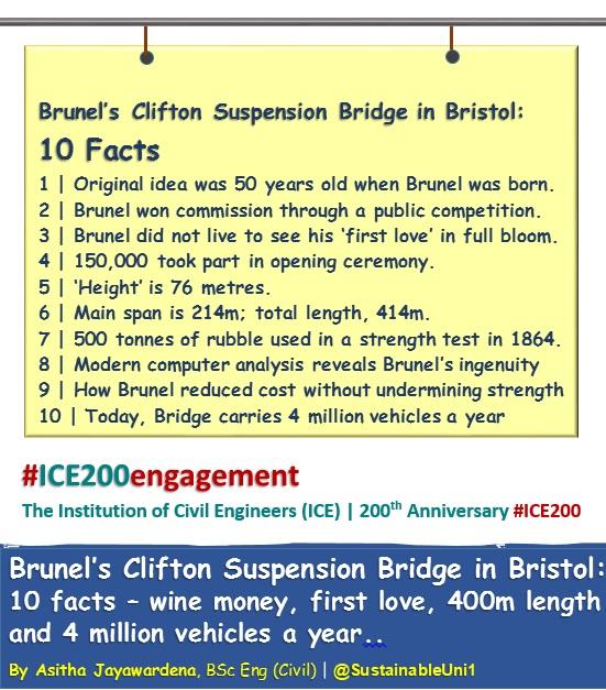 BIG-ICE-Brunel-CliftonBridge
